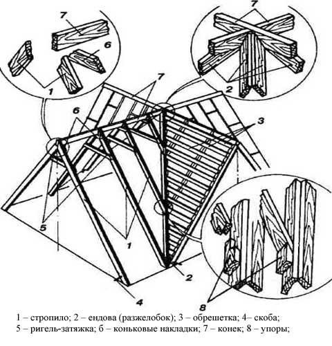 Конструкция узла