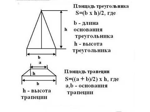 Площадь и высота