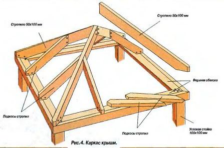 Каркас шатровой крыши