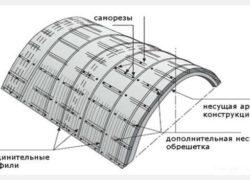 Конструирование козырька из поликарбоната над крыльцом
