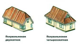 Виды полувальмовой крыши