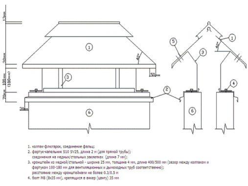 Как изготовить колпак на дымоход