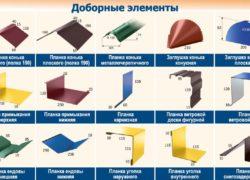 Виды и монтаж доборных элементов для кровли из металлочерепицы