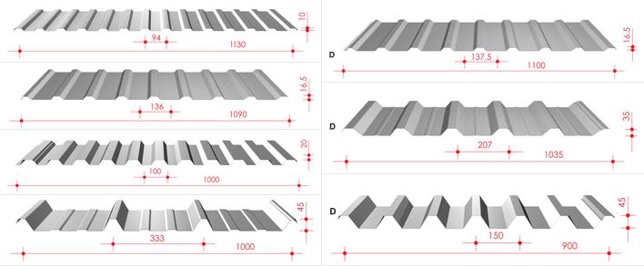 Размеры профилированных листов