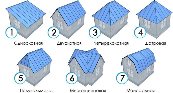 Скатная крыша